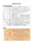 高中数学知识点(表格)资料