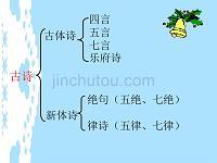 人教版七年级语文上册观沧海课件