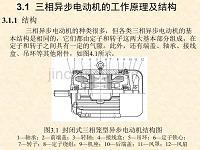 三相異步電動機-原理[1]