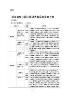 浙江省餐飲服務提供者食品安全自查表