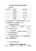 浙江省礦業權人信用評價標準