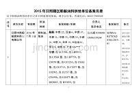 日照辖区船舶油料供给单位备案名录概要