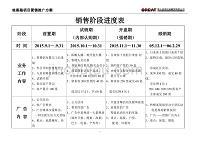 桂香路项目营销推广方案