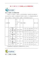 九年级数学上册第二十二章 22.1 二次函数的图像及性质 22.1.3 二次函数y=ax2+k的图象和性质备课资料教案 (新版)新人教版