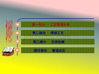 管道焊接、無損檢測及試壓知識-2