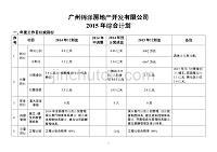 廣州錦澤房地產開發有限公司2015年度綜合計劃20150108