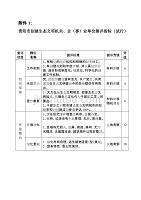 贵阳市创建生态文明机关