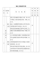 基坑工程检查评分表