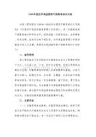 【培训dafa】2020年度区市场监管局干部dafa培训dafa