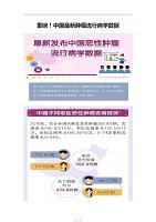 重磅中国肿瘤流行病学数据[实用]