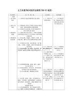 主立井提升机司机作业规范(TKD-PC电控)