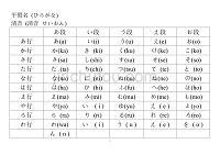 日语五十音图表 完美打印版--修订编选