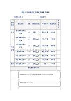 物业公司物业部经理岗位绩效考核量表模板