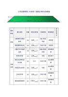 公司后勤管理(总务部)部量化考核方案模板