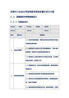 民营中小企业公司促销部考核指标量化设计实用方案