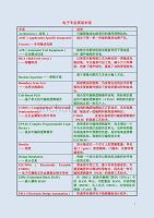 電子專業英語術語表