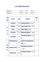 公司总经理绩效考核指标量化表