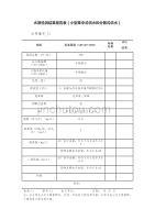 水质检测结果报告表(小型集中式供水和分散式供水)