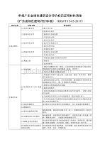 广东省绿色建筑设计评价标识证明材料清单