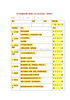 中小企業公司非管理人員上級考核表(實操表)