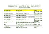 中小型企業公司績效考核工具-平衡計分卡四維考核指標全集(實用說明書)