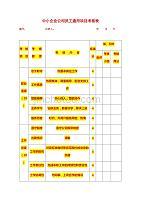中小企業公司員工通用項目考核表(樣本)