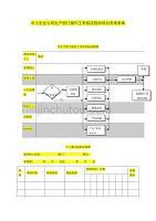中小企業公司生產部門操作工考核流程和項目考核表單
