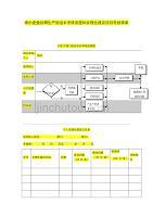 中小企業公司生產班組長考核流程和合理化建議項目考核表單