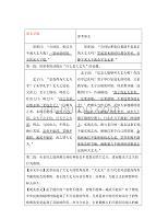 吉林省2020中考語文試題研究 課標文言文梳理21篇剩余篇目