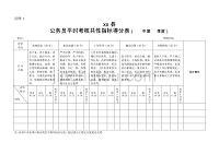 xx縣公務員平時考核共性指標得分表5