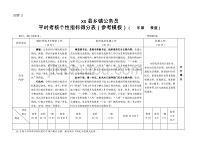 xx縣鄉鎮公務員平時考核個性指標得分表5
