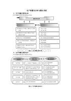生产部量化分析与量化考核范例