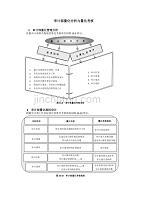 审计部量化分析与量化考核范例