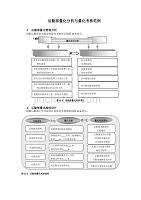后勤部量化分析与量化考核范例