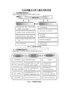 行政部量化分析与量化考核范例