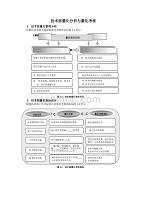 技术部量化分析与量化考核范例