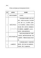 黑龍江省設施農業用地備案材料清單