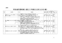 河北省住房和城鄉建設廳行政職權目(2020版)