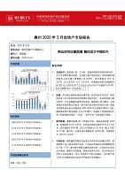 惠州2020年3月房地产市场月报-房地产