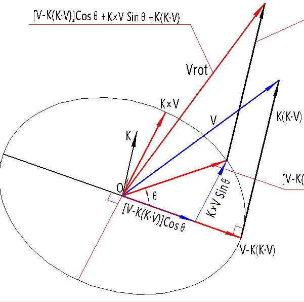 點的坐標變換及在MATHCAD中的實現方法