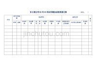 中小型公司XX月XX車隊車輛加油信息登記表