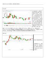 股票实训紫光技术k线趋势指标基本面分析