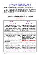 新舊《消費者權益保護法》修改部分對照表(2014)