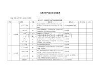 壓縮天然氣場站安全檢查表