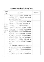 学校疫情防控常态化管理督查表