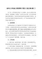 省科協《科技創新源泉工程》實施方案(修訂)
