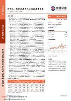 电气设备行业深度报告_充电桩,乘新基建东风迈向高质量发展