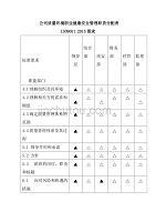 公司质量环境职业健康安全管理职责分配表