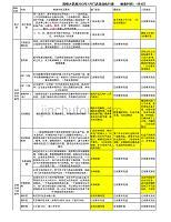 中小型连锁大药房20XX年1月门店活动执行表