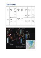 上海外滩花旗大厦大屏广告价格